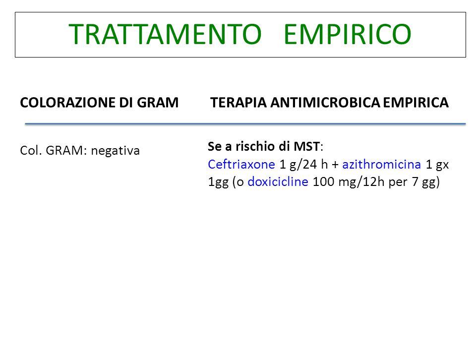 TRATTAMENTO EMPIRICO COLORAZIONE DI GRAMTERAPIA ANTIMICROBICA EMPIRICA Se a rischio di MST: Ceftriaxone 1 g/24 h + azithromicina 1 gx 1gg (o doxicicline 100 mg/12h per 7 gg) Col.