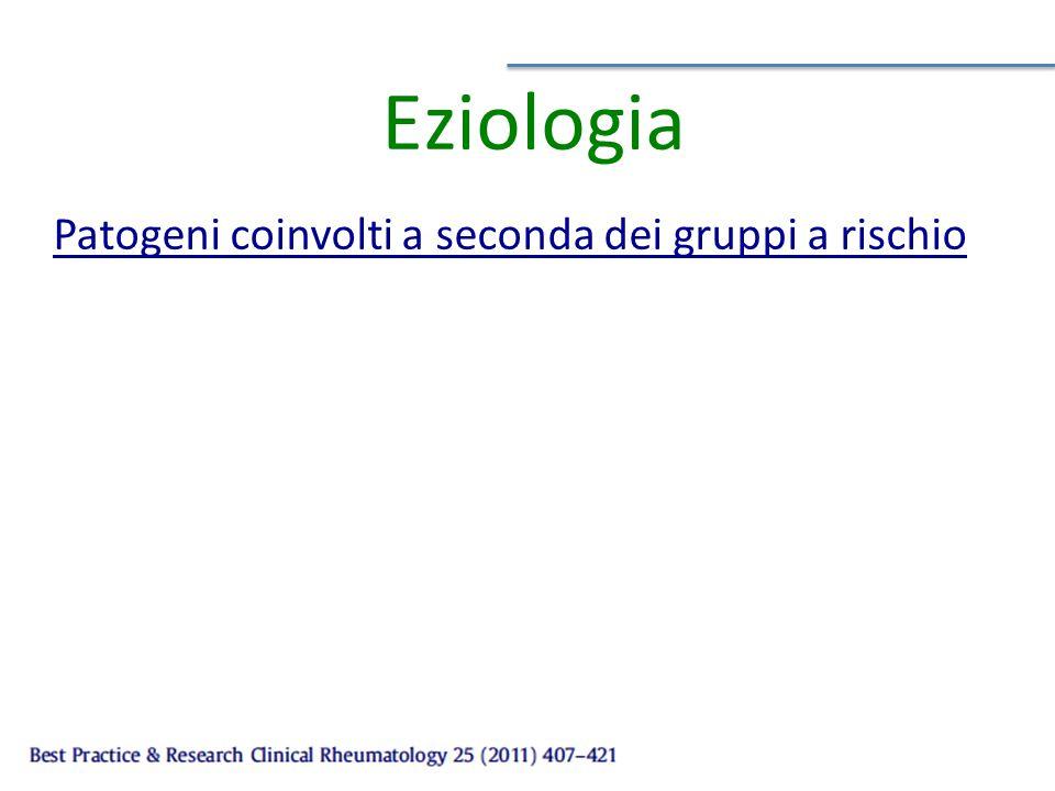 Clinical Management of Septic Arthritis Katie A.Sharff & Eric P.