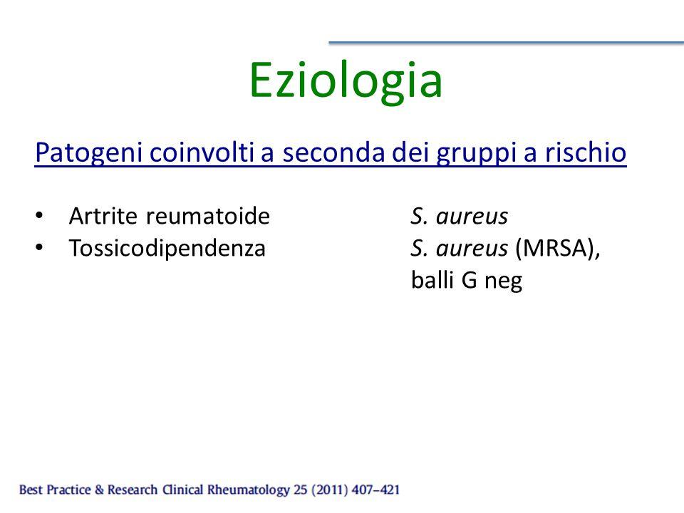 Eziologia Artrite reumatoideS.aureus TossicodipendenzaS.
