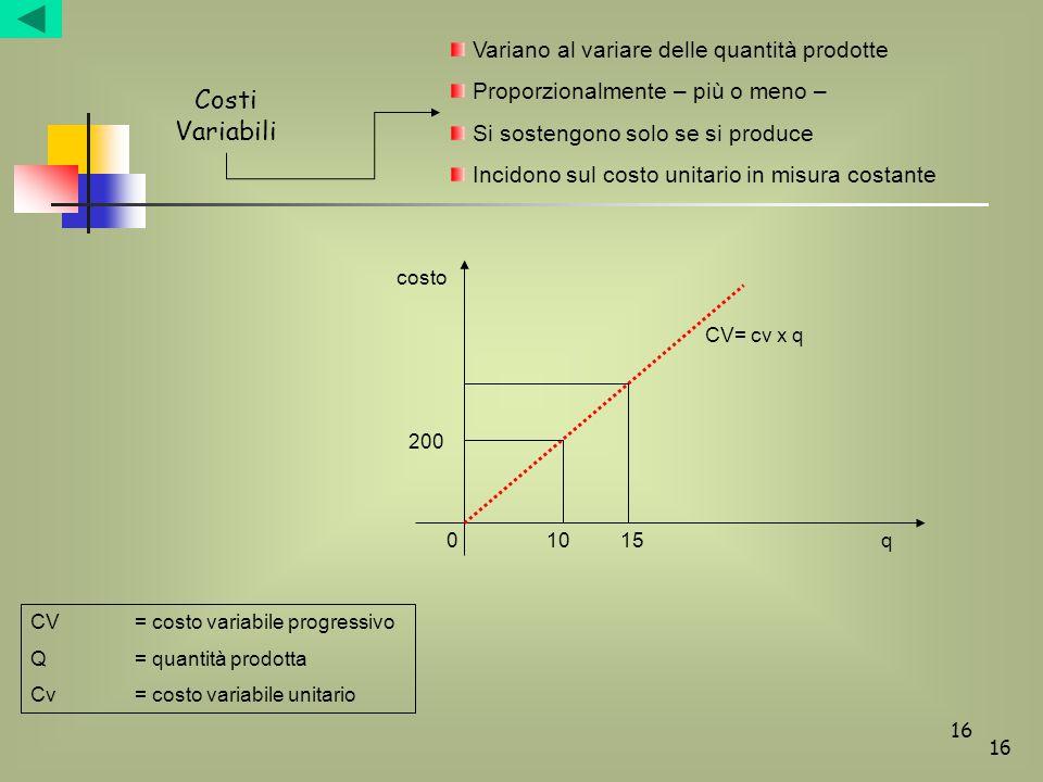 16 Costi Variabili Variano al variare delle quantità prodotte Proporzionalmente – più o meno – Si sostengono solo se si produce Incidono sul costo uni