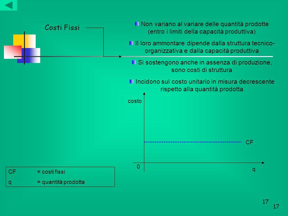 17 Costi Fissi Non variano al variare delle quantità prodotte (entro i limiti della capacità produttiva) Il loro ammontare dipende dalla struttura tec