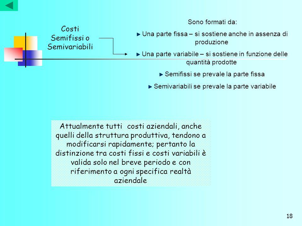 18 Costi Semifissi o Semivariabili Sono formati da: Una parte fissa – si sostiene anche in assenza di produzione Una parte variabile – si sostiene in