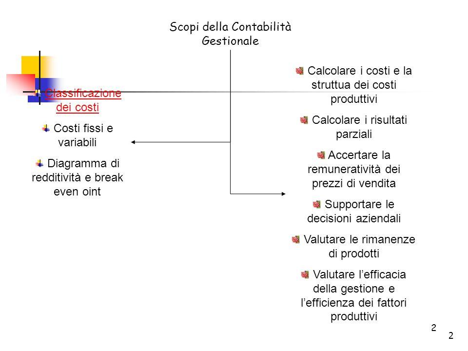 2 2 Scopi della Contabilità Gestionale Calcolare i costi e la struttua dei costi produttivi Calcolare i risultati parziali Accertare la remuneratività