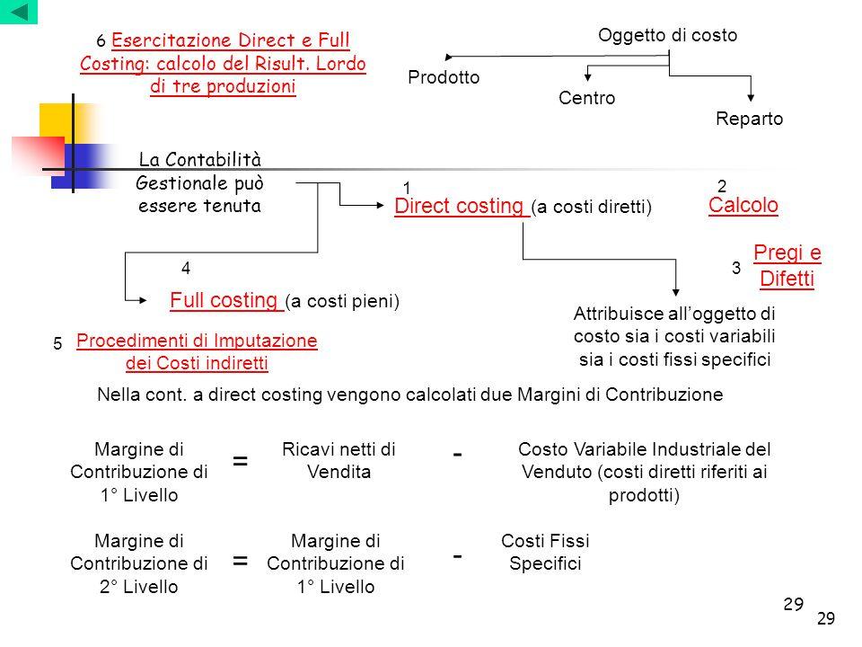29 La Contabilità Gestionale può essere tenuta Direct costing Direct costing (a costi diretti) Full costing Full costing (a costi pieni) Attribuisce a