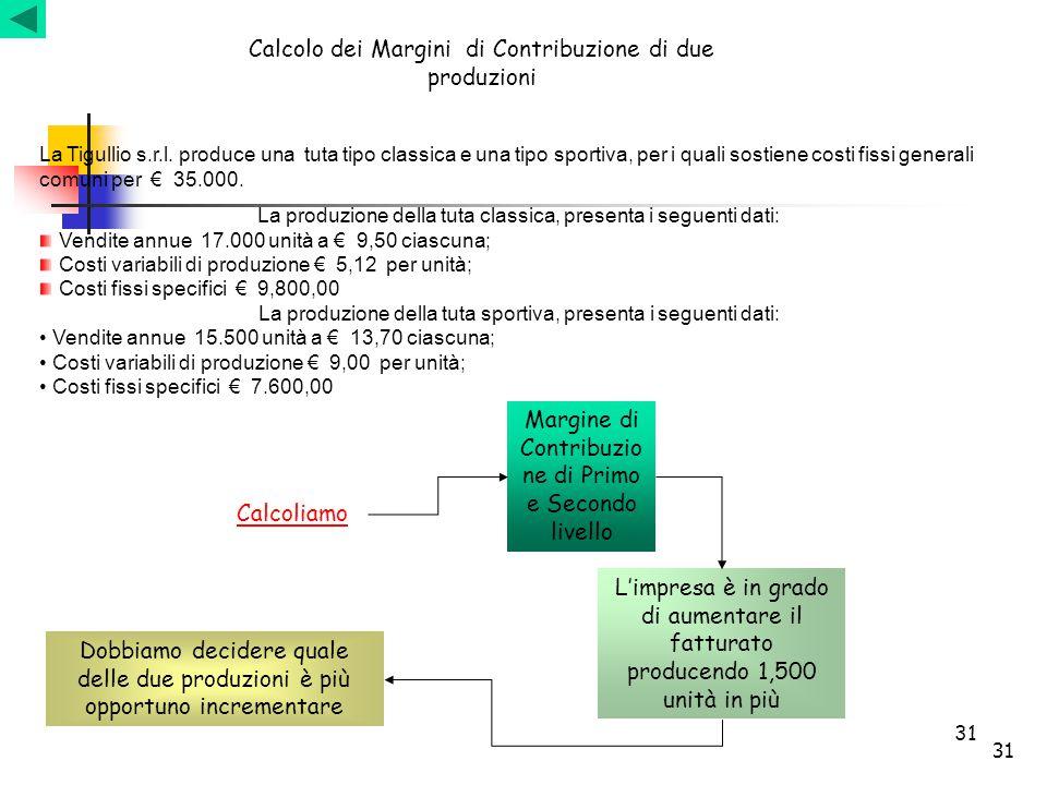 31 Calcolo dei Margini di Contribuzione di due produzioni La Tigullio s.r.l. produce una tuta tipo classica e una tipo sportiva, per i quali sostiene