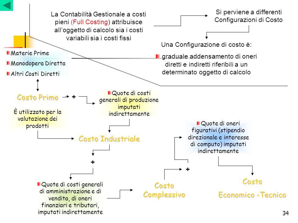 34 La Contabilità Gestionale a costi pieni (Full Costing) attribuisce all'oggetto di calcolo sia i costi variabili sia i costi fissi Si perviene a dif