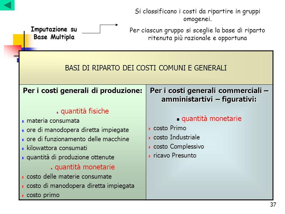37 Imputazione su Base Multipla Si classificano i costi da ripartire in gruppi omogenei. Per ciascun gruppo si sceglie la base di riparto ritenuta più