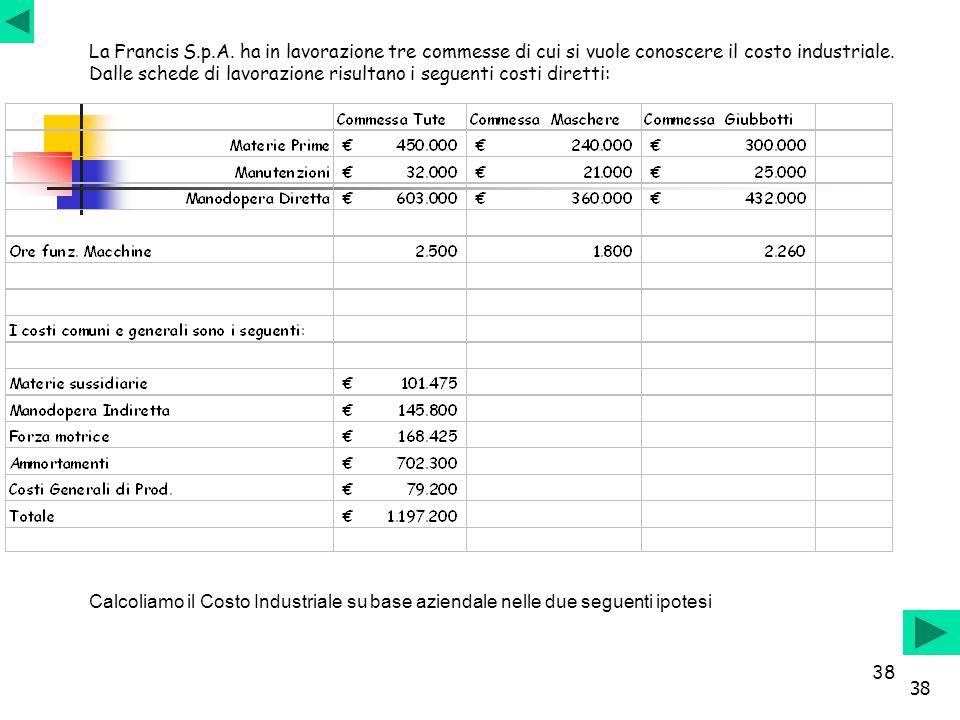 38 La Francis S.p.A. ha in lavorazione tre commesse di cui si vuole conoscere il costo industriale. Dalle schede di lavorazione risultano i seguenti c