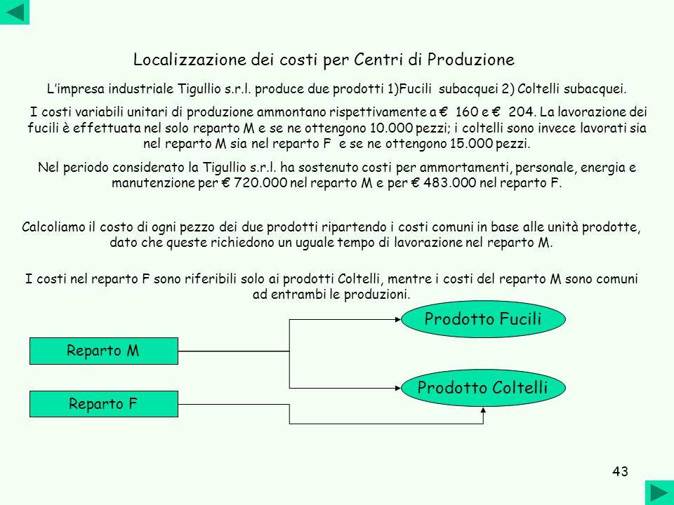 43 Localizzazione dei costi per Centri di Produzione L'impresa industriale Tigullio s.r.l. produce due prodotti 1)Fucili subacquei 2) Coltelli subacqu