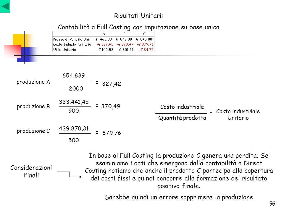 56 Risultati Unitari: Contabilità a Full Costing con imputazione su base unica produzione A produzione B produzione C 2000 654.839 = 327,42 333.441,45