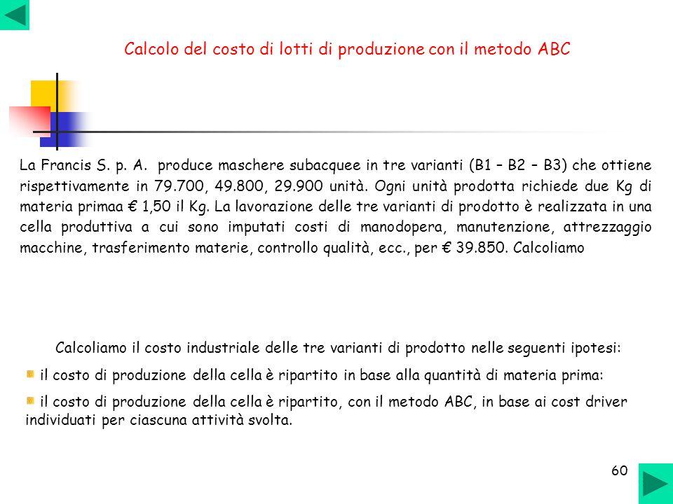 60 Calcolo del costo di lotti di produzione con il metodo ABC La Francis S. p. A. produce maschere subacquee in tre varianti (B1 – B2 – B3) che ottien