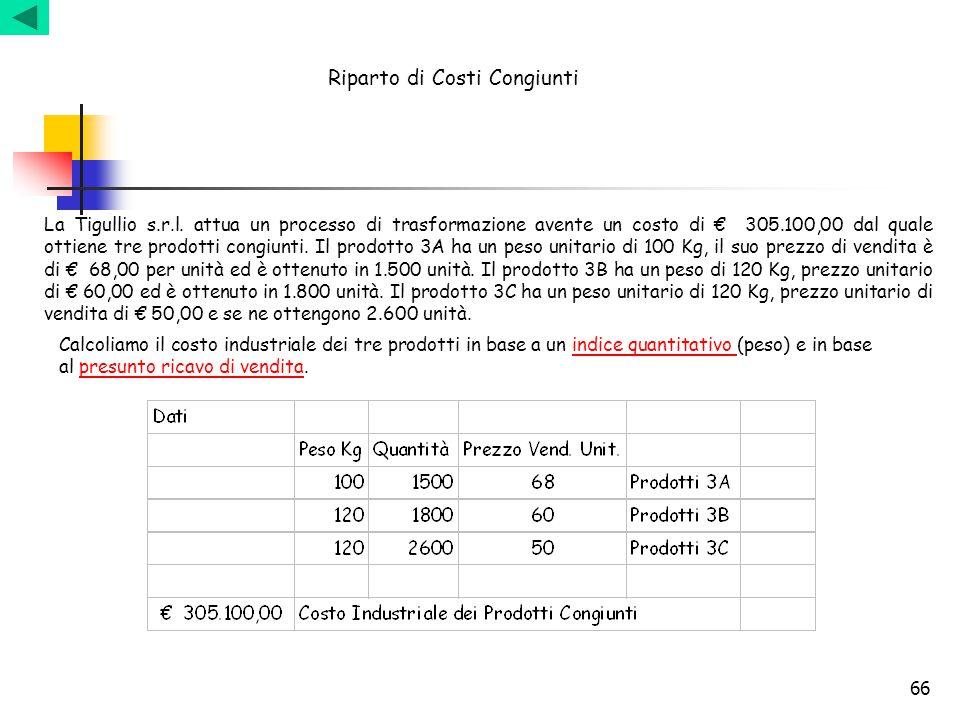 66 Riparto di Costi Congiunti La Tigullio s.r.l. attua un processo di trasformazione avente un costo di € 305.100,00 dal quale ottiene tre prodotti co
