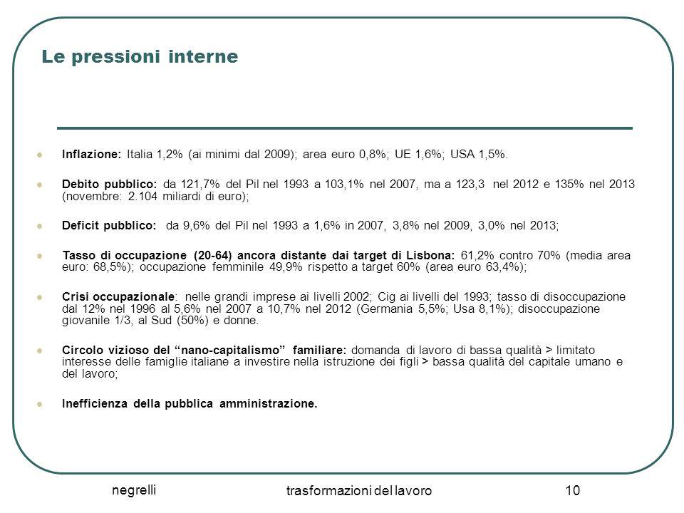 negrelli trasformazioni del lavoro 10 Le pressioni interne Inflazione: Italia 1,2% (ai minimi dal 2009); area euro 0,8%; UE 1,6%; USA 1,5%. Debito pub