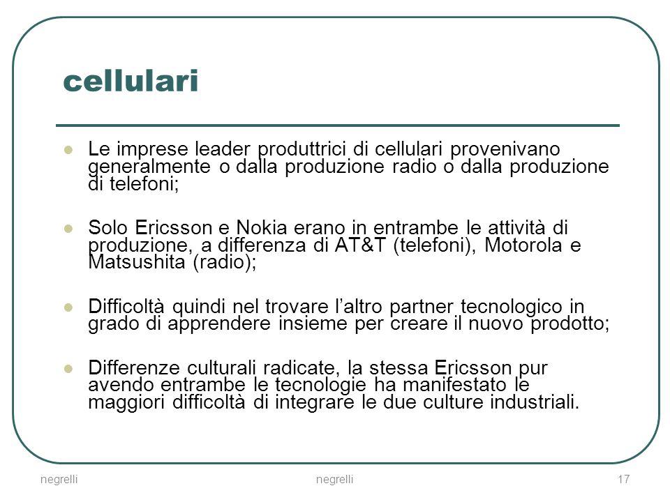 cellulari Le imprese leader produttrici di cellulari provenivano generalmente o dalla produzione radio o dalla produzione di telefoni; Solo Ericsson e