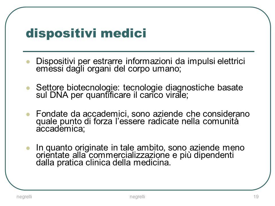 dispositivi medici Dispositivi per estrarre informazioni da impulsi elettrici emessi dagli organi del corpo umano; Settore biotecnologie: tecnologie d
