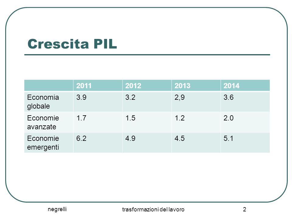Crescita PIL 2011201220132014 Economia globale 3.93.22,93.6 Economie avanzate 1.71.51.22.0 Economie emergenti 6.24.94.55.1 negrelli trasformazioni del