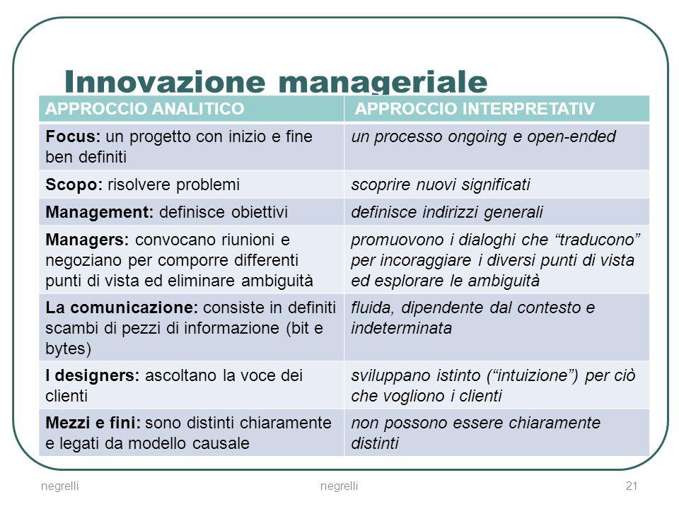 Innovazione manageriale APPROCCIO ANALITICO APPROCCIO INTERPRETATIV Focus: un progetto con inizio e fine ben definiti un processo ongoing e open-ended