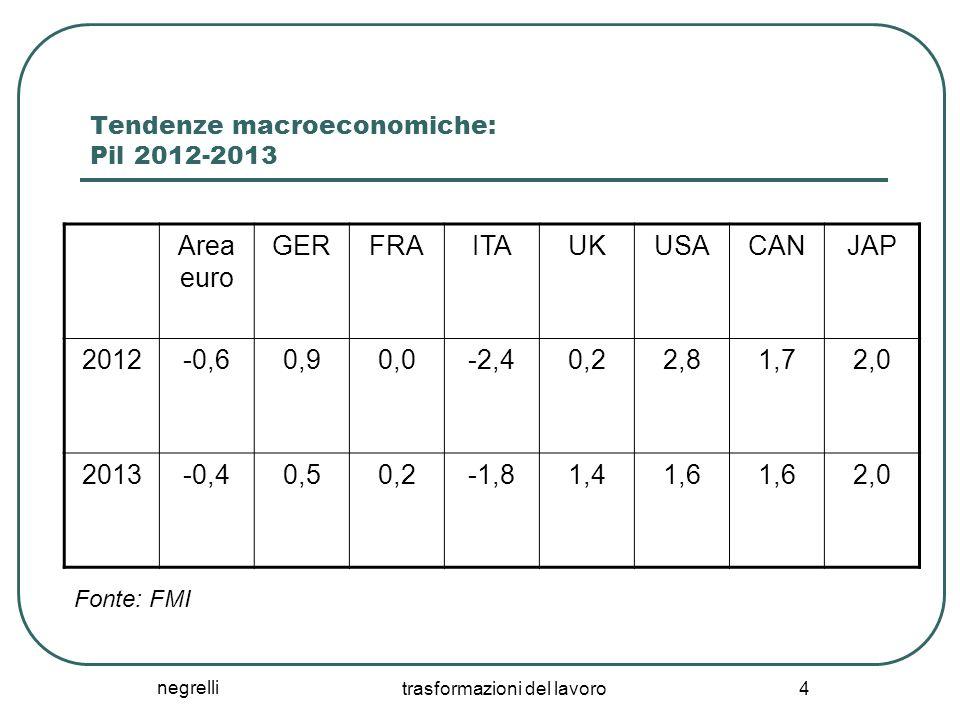 negrelli trasformazioni del lavoro 4 Tendenze macroeconomiche: Pil 2012-2013 Area euro GERFRAITAUKUSACANJAP 2012-0,60,90,0-2,40,22,81,72,0 2013-0,40,5