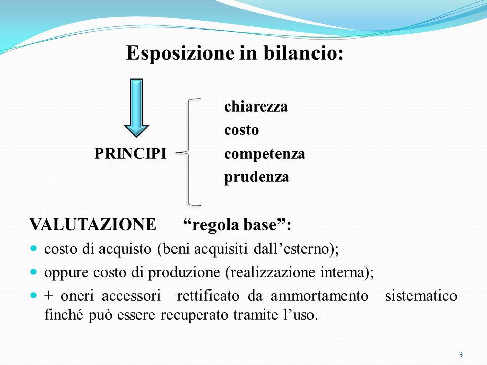 """Esposizione in bilancio: chiarezza costo PRINCIPI competenza prudenza VALUTAZIONE """"regola base"""": costo di acquisto (beni acquisiti dall'esterno); oppu"""