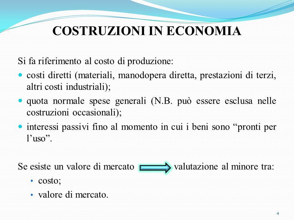 COSTRUZIONI IN ECONOMIA Si fa riferimento al costo di produzione: costi diretti (materiali, manodopera diretta, prestazioni di terzi, altri costi indu