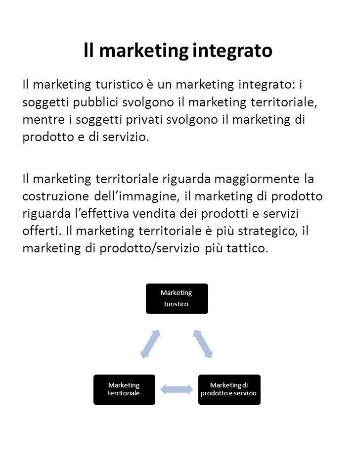 ll marketing integrato Il marketing turistico è un marketing integrato: i soggetti pubblici svolgono il marketing territoriale, mentre i soggetti priv