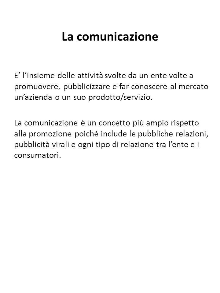 La comunicazione E' l'insieme delle attività svolte da un ente volte a promuovere, pubblicizzare e far conoscere al mercato un'azienda o un suo prodot