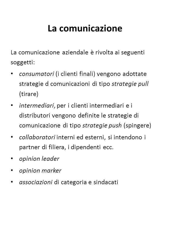 La comunicazione La comunicazione aziendale è rivolta ai seguenti soggetti: consumatori (i clienti finali) vengono adottate strategie d comunicazioni