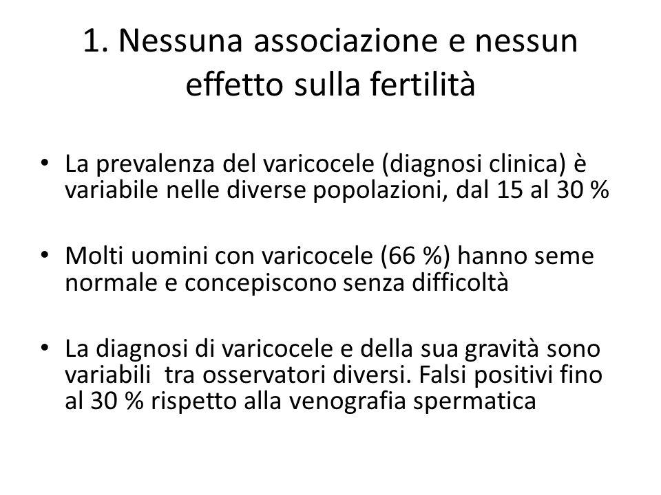 1. Nessuna associazione e nessun effetto sulla fertilità La prevalenza del varicocele (diagnosi clinica) è variabile nelle diverse popolazioni, dal 15