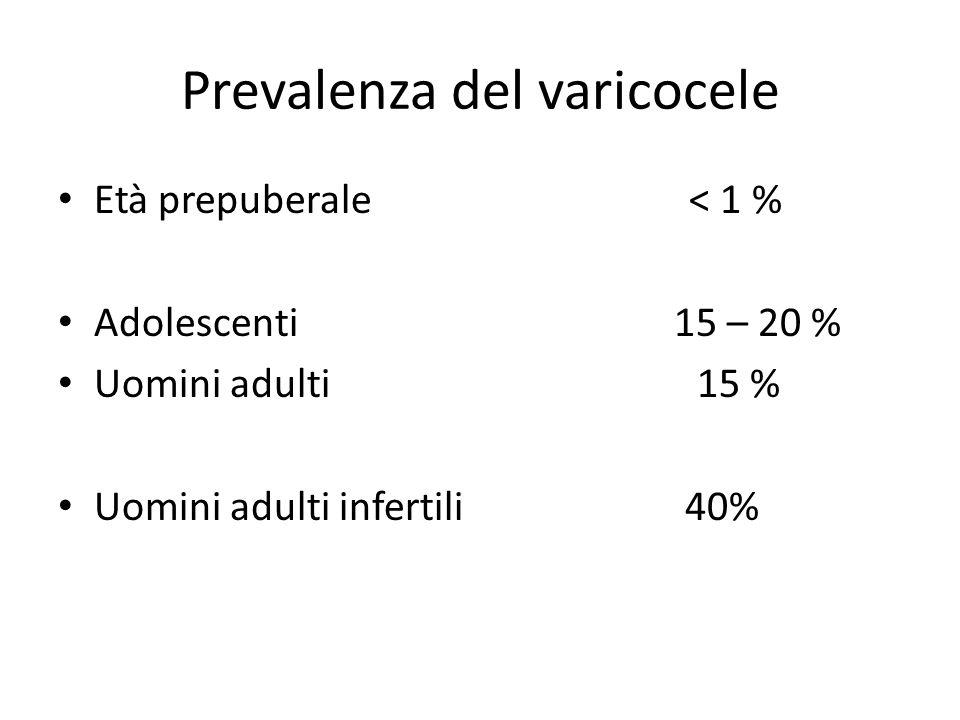 Prevalenza del varicocele Età prepuberale < 1 % Adolescenti 15 – 20 % Uomini adulti 15 % Uomini adulti infertili 40%