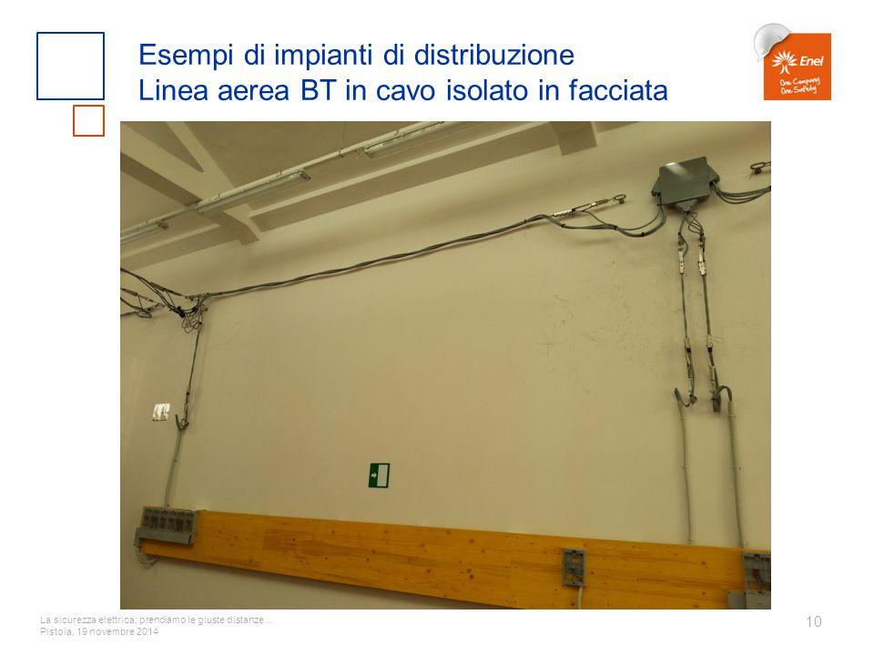 La sicurezza elettrica: prendiamo le giuste distanze… Pistoia, 19 novembre 2014 10 Esempi di impianti di distribuzione Linea aerea BT in cavo isolato