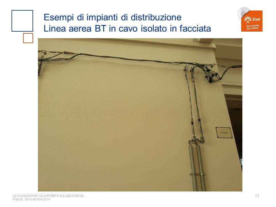 La sicurezza elettrica: prendiamo le giuste distanze… Pistoia, 19 novembre 2014 11 Esempi di impianti di distribuzione Linea aerea BT in cavo isolato