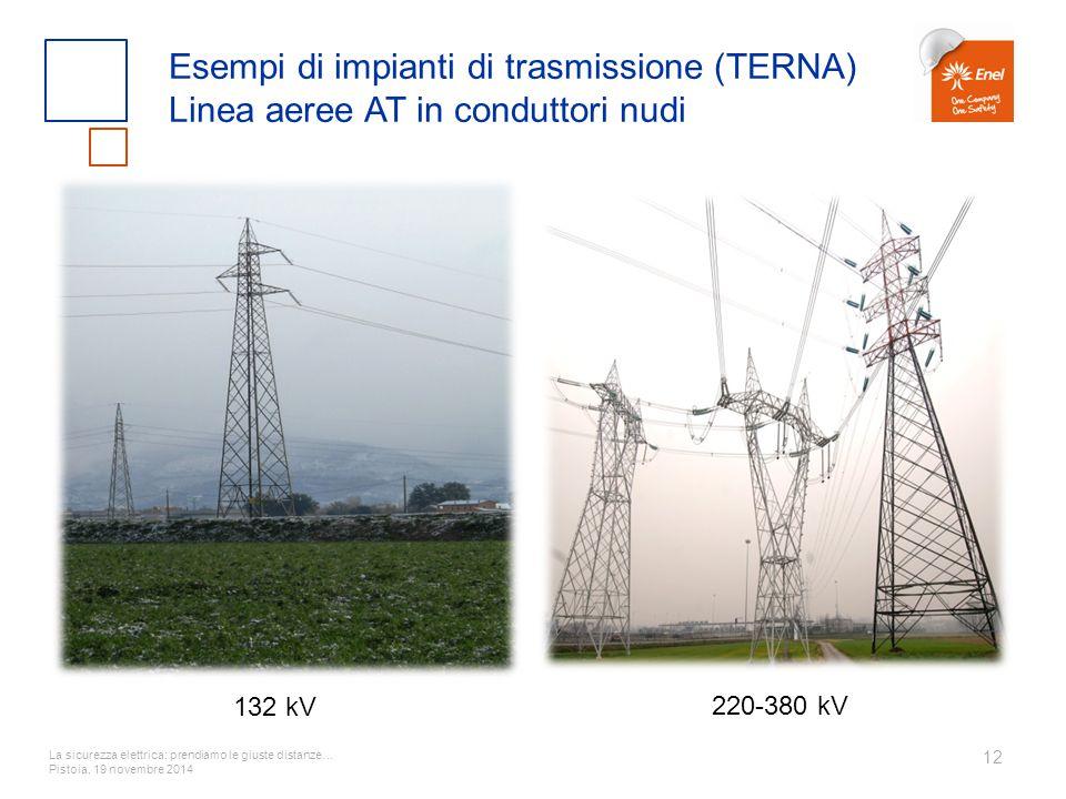 La sicurezza elettrica: prendiamo le giuste distanze… Pistoia, 19 novembre 2014 12 Esempi di impianti di trasmissione (TERNA) Linea aeree AT in condut