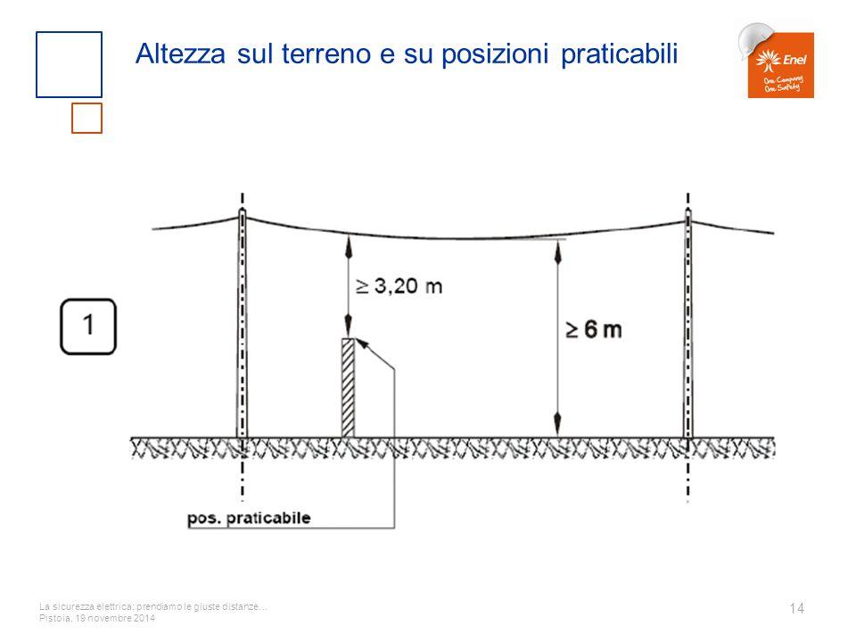 La sicurezza elettrica: prendiamo le giuste distanze… Pistoia, 19 novembre 2014 14 Altezza sul terreno e su posizioni praticabili