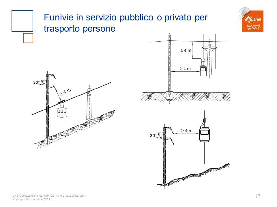 La sicurezza elettrica: prendiamo le giuste distanze… Pistoia, 19 novembre 2014 17 Funivie in servizio pubblico o privato per trasporto persone