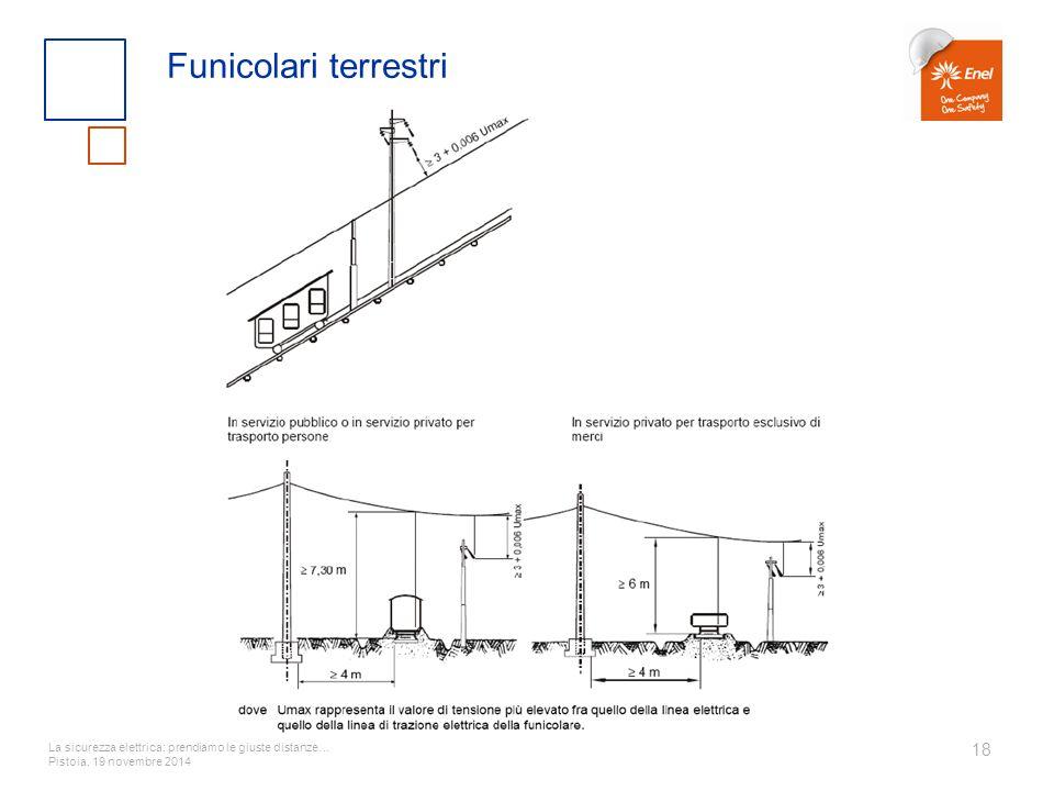 La sicurezza elettrica: prendiamo le giuste distanze… Pistoia, 19 novembre 2014 18 Funicolari terrestri