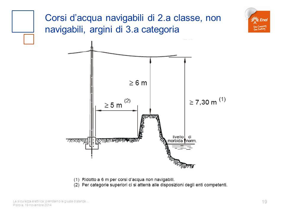 La sicurezza elettrica: prendiamo le giuste distanze… Pistoia, 19 novembre 2014 19 Corsi d'acqua navigabili di 2.a classe, non navigabili, argini di 3