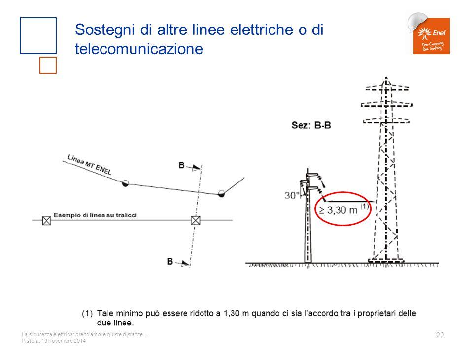 La sicurezza elettrica: prendiamo le giuste distanze… Pistoia, 19 novembre 2014 22 Sostegni di altre linee elettriche o di telecomunicazione