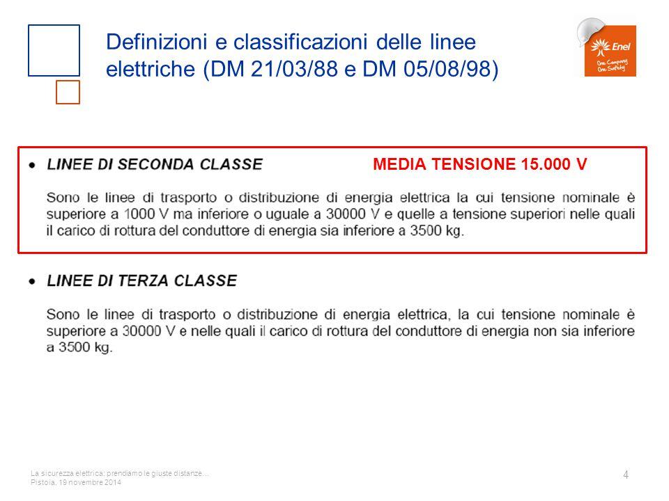 La sicurezza elettrica: prendiamo le giuste distanze… Pistoia, 19 novembre 2014 4 Definizioni e classificazioni delle linee elettriche (DM 21/03/88 e