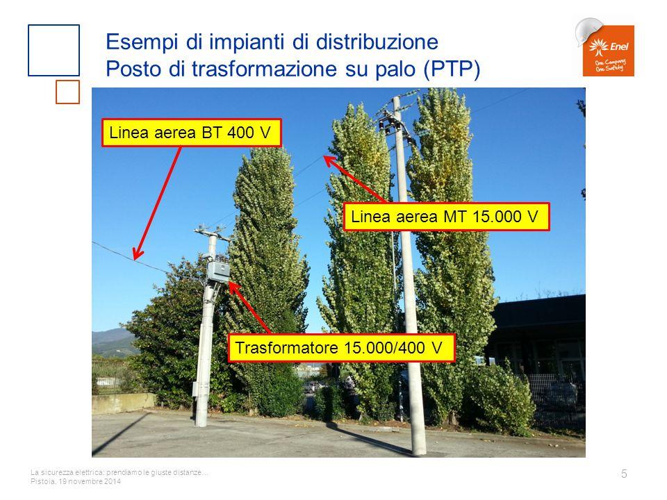 La sicurezza elettrica: prendiamo le giuste distanze… Pistoia, 19 novembre 2014 5 Esempi di impianti di distribuzione Posto di trasformazione su palo