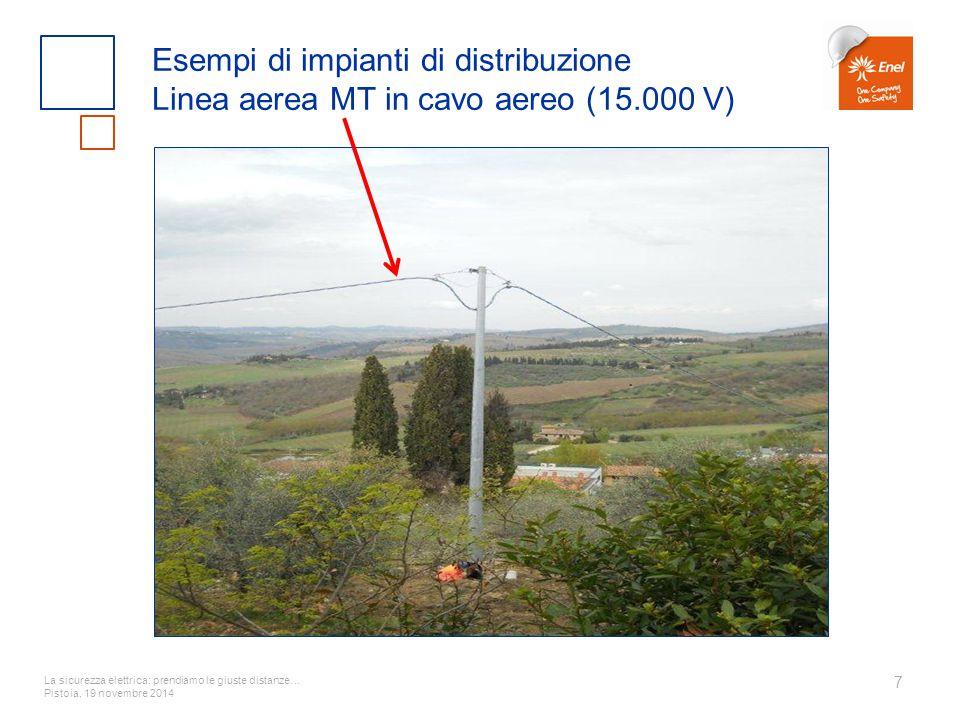 La sicurezza elettrica: prendiamo le giuste distanze… Pistoia, 19 novembre 2014 7 Esempi di impianti di distribuzione Linea aerea MT in cavo aereo (15