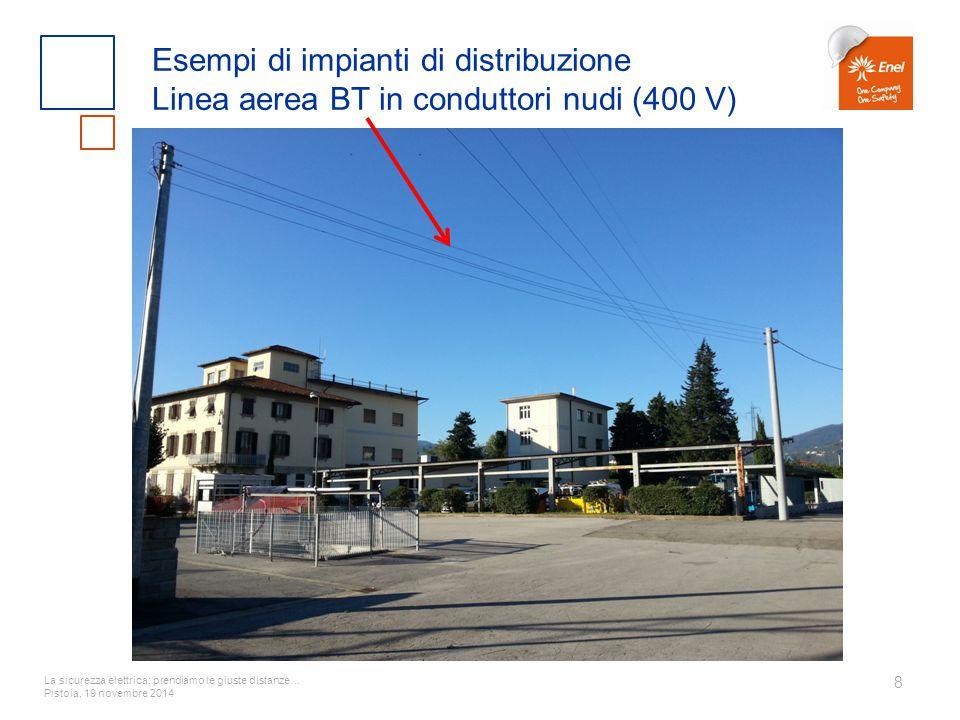 La sicurezza elettrica: prendiamo le giuste distanze… Pistoia, 19 novembre 2014 8 Esempi di impianti di distribuzione Linea aerea BT in conduttori nud
