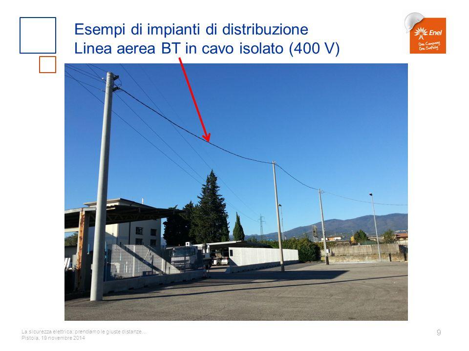 La sicurezza elettrica: prendiamo le giuste distanze… Pistoia, 19 novembre 2014 9 Esempi di impianti di distribuzione Linea aerea BT in cavo isolato (