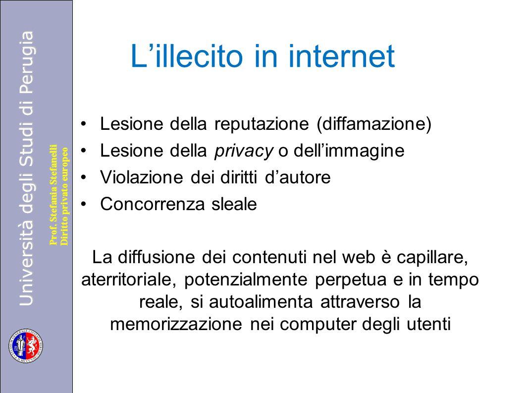 Università degli Studi di Perugia Diritto privato europeo Prof. Stefania Stefanelli L'illecito in internet Lesione della reputazione (diffamazione) Le