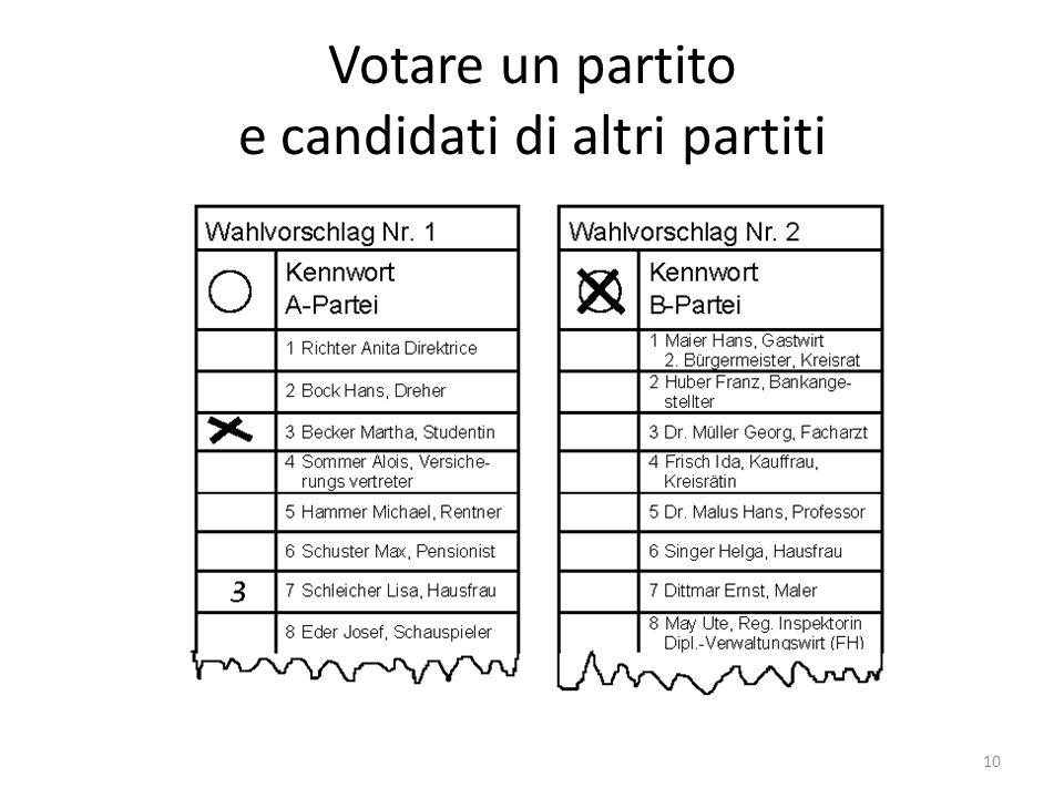 Votare un partito e candidati di altri partiti 10