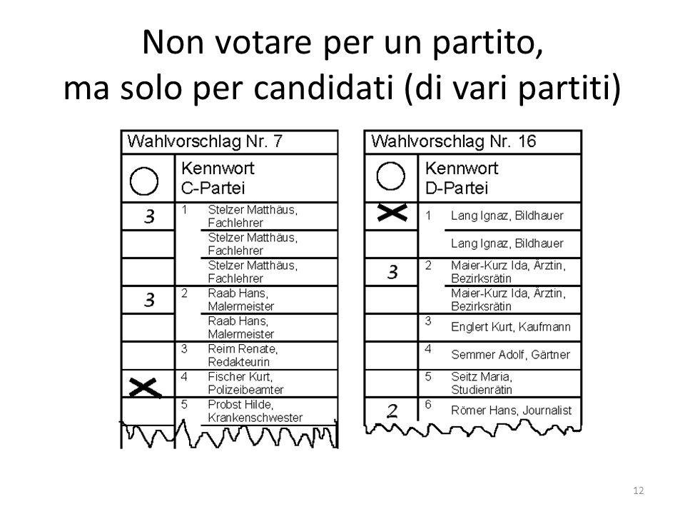 Non votare per un partito, ma solo per candidati (di vari partiti) 12