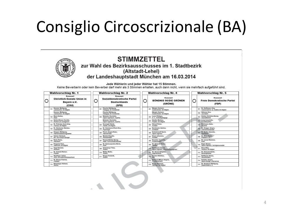 Elezioni Consiglio Comunale e Circoscrizionale Regole base (con limiti!) Non si ha 1 solo voto, ma un totale di voti pari al numero dei consiglieri comunali / circoscrizionali =>A Monaco di Baviera ogni elettore ha 80 voti per il Consiglio Comunale un certo numero di voti per il Consiglio Circoscrizionale (dai 15 del Bezirksausschuss 1 Altstadt-Lehel ai 45 del Bezirksausschuss 16 Ramersdorf-Perlach ) Si possono dare 1, 2 o 3 voti per candidato (Kumulieren) Si possono votare candidati di diversi partiti (Panaschieren) 5