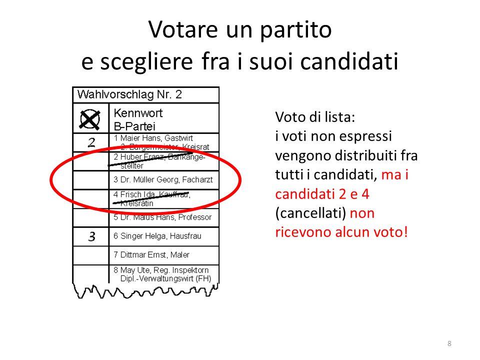 Votare un partito e scegliere fra i suoi candidati 9 Voto di lista: i voti non espressi vengono distribuiti fra tutti i candidati, ma questo candidato prende 3 preferenze, 1 per ogni cella accanto al suo nome.