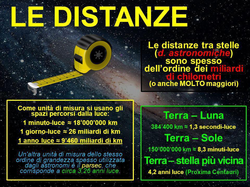 LE DISTANZE Le distanze tra stelle (d. astronomiche) sono spesso dell'ordine dei miliardi di chilometri (o anche MOLTO maggiori) Come unità di misura
