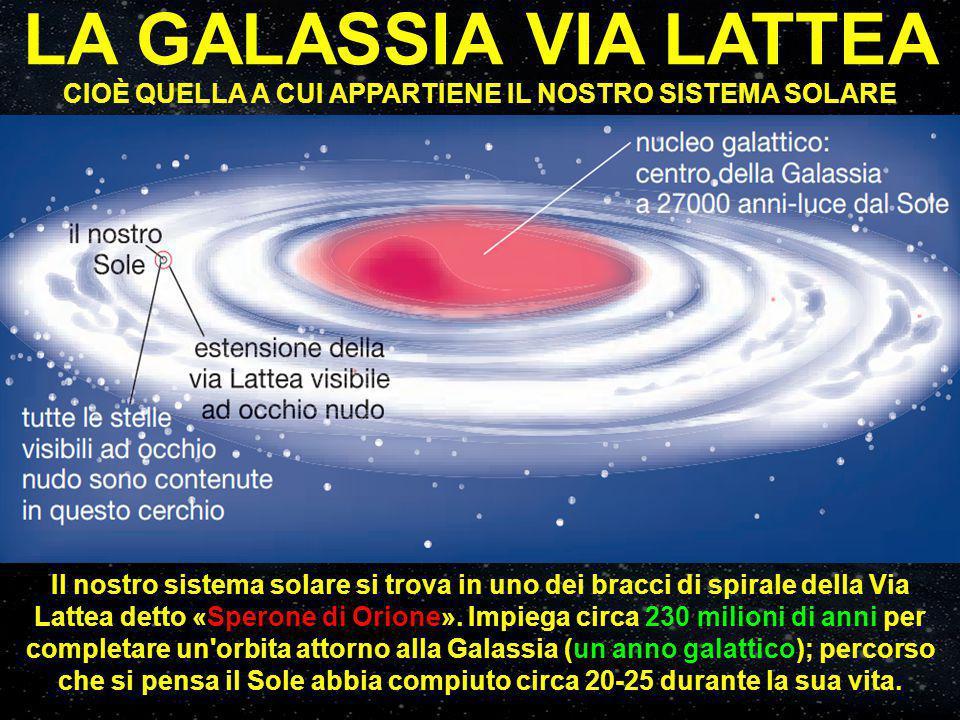 LA GALASSIA VIA LATTEA CIOÈ QUELLA A CUI APPARTIENE IL NOSTRO SISTEMA SOLARE Il nostro sistema solare si trova in uno dei bracci di spirale della Via