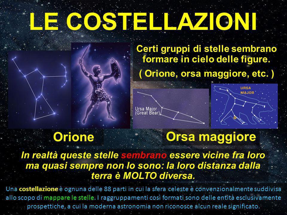 LE COSTELLAZIONI Certi gruppi di stelle sembrano formare in cielo delle figure. ( Orione, orsa maggiore, etc. ) In realtà queste stelle sembrano esser